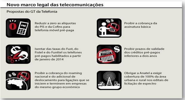 Fonte: Assessoria de Imprensa do deputado Edinho Bez (PMDB/SC)