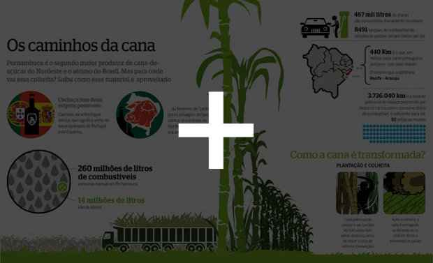 Confira o processo de como a cana-de-a��car � transformada em a��car refinado, etanol ou cacha�a (Infografia: Christiano Mascaro / Arte: Silvino / Web: Bosco) (Saiba mais)