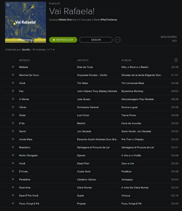 Lista criada pelo Spotify cont