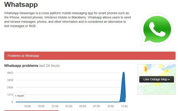 DownDetector informa o pico de reclamações dos usuários sobre o whatsapp - Foto: Reprodução