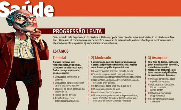 Foto: Valdo Virgo/CB (Foto: Valdo Virgo/CB)