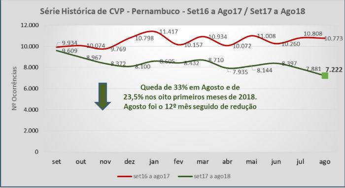 Imagem: Divulgação/SDS
