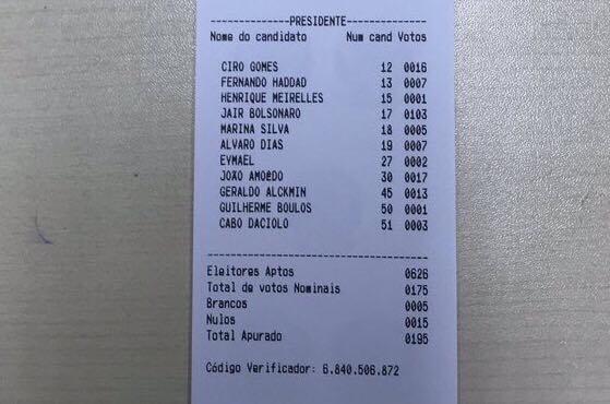 Nesta eleição, 195 brasileiros votaram em Xangai e 175 votos foram válidos.Foto: Reprodução/Internet. (Nesta eleição, 195 brasileiros votaram em Xangai e 175 votos foram válidos.Foto: Reprodução/Internet.)