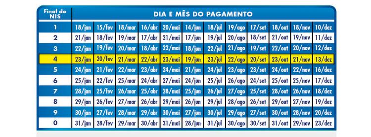 (Agência Brasil/ Divulgação)