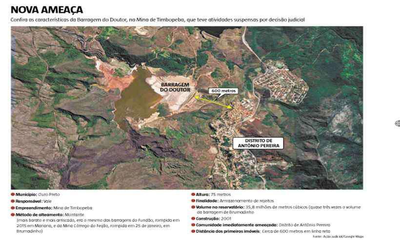 Declaração da empresa estão em ação da Justiça que interdita a Mina de Timbopeba, em Ouro Preto, também da Vale. Foto: Ação judicial/ Google Maps